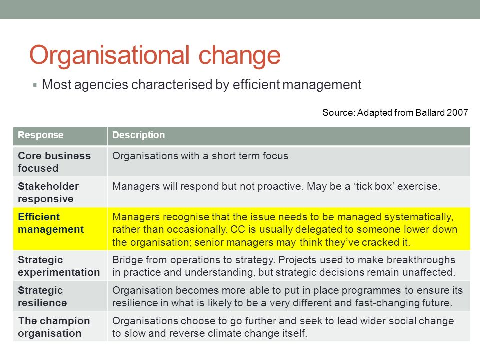 Organisational change Most agencies characterised by efficient management ResponseDescription Core business focused Organisations with a short term focus Stakeholder responsive Managers will respond but not proactive.