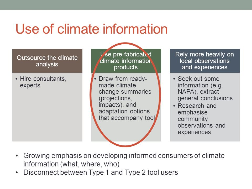 Use of climate information Outsource the climate analysis Hire consultants, experts Use pre-fabricated climate information products Draw from ready- made climate change summaries (projections, impacts), and adaptation options that accompany tool Rely more heavily on local observations and experiences Seek out some information (e.g.