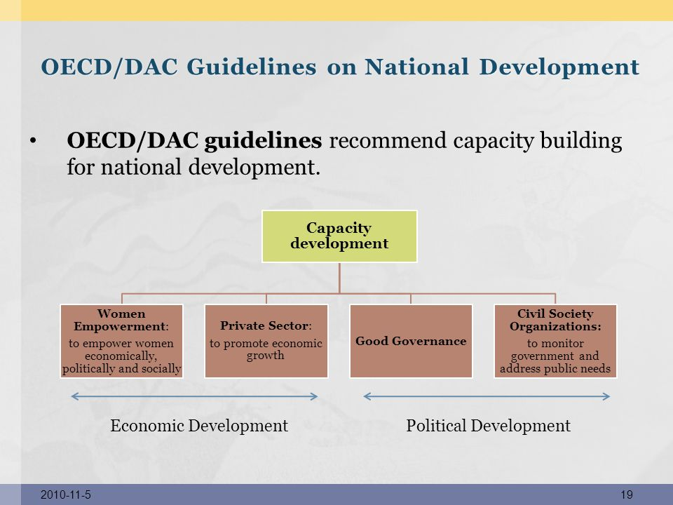 2010-11-519 OECD/DAC Guidelines on National Development OECD/DAC guidelines recommend capacity building for national development.