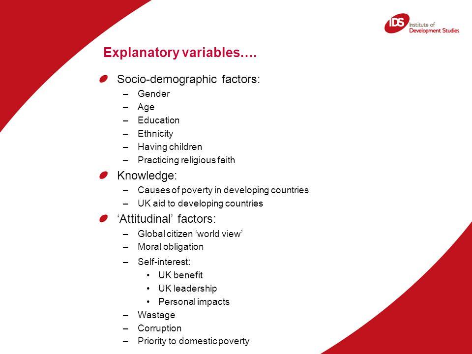 Explanatory variables….