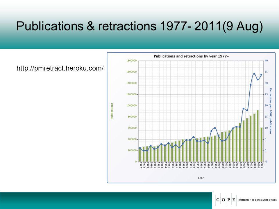 Publications & retractions 1977- 2011(9 Aug) http://pmretract.heroku.com/