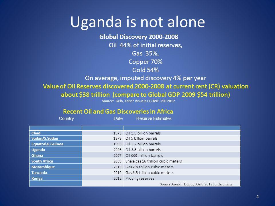 Uganda is not alone Chad1973Oil 1.5 billion barrels Sudan/S.Sudan1979Oil 5 billion barrels Equatorial Guinea1995Oil 1.2 billion barrels Uganda2006Oil