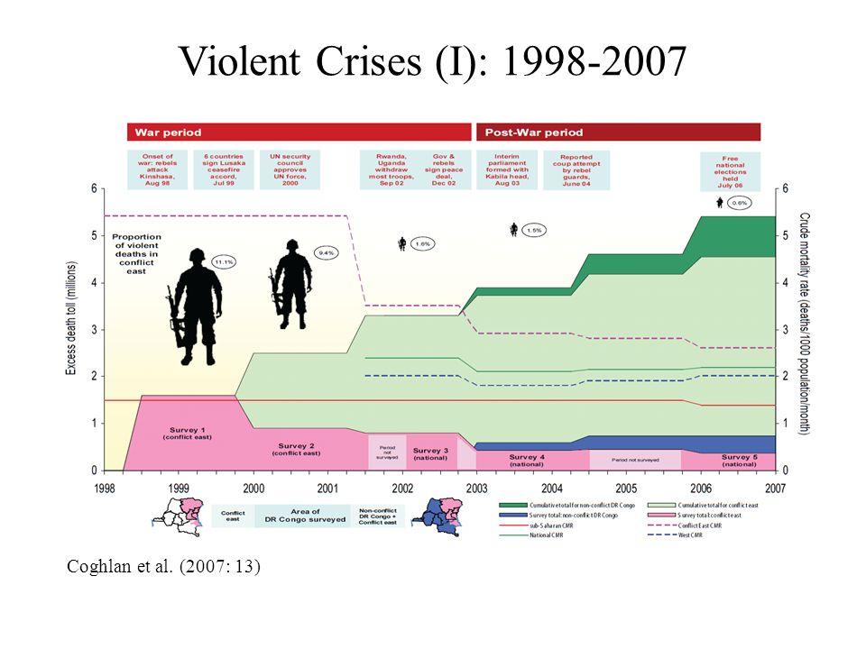 Violent Crises (I): 1998-2007 Coghlan et al. (2007: 13)