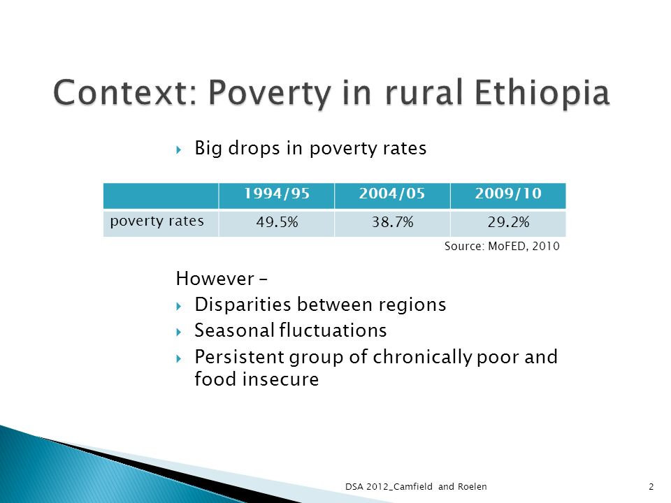 Big drops in poverty rates However – Disparities between regions Seasonal fluctuations Persistent group of chronically poor and food insecure 1994/952004/052009/10 poverty rates 49.5%38.7%29.2% Source: MoFED, 2010 2DSA 2012_Camfield and Roelen