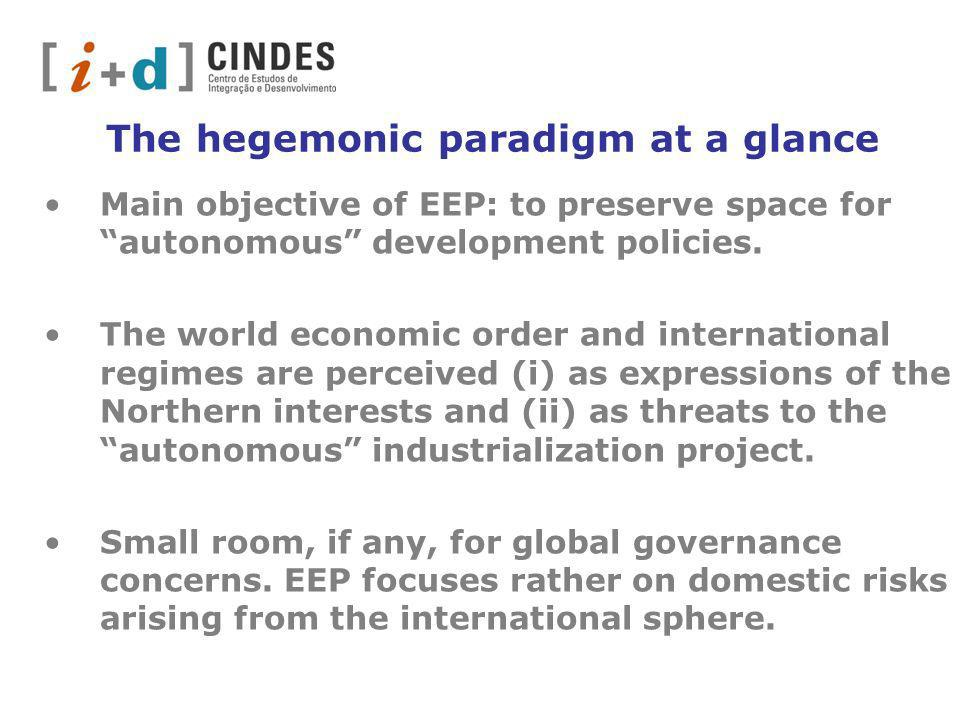 The hegemonic paradigm at a glance Main objective of EEP: to preserve space for autonomous development policies.