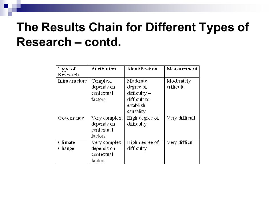 The Results Chain for Different Types of Research – contd.