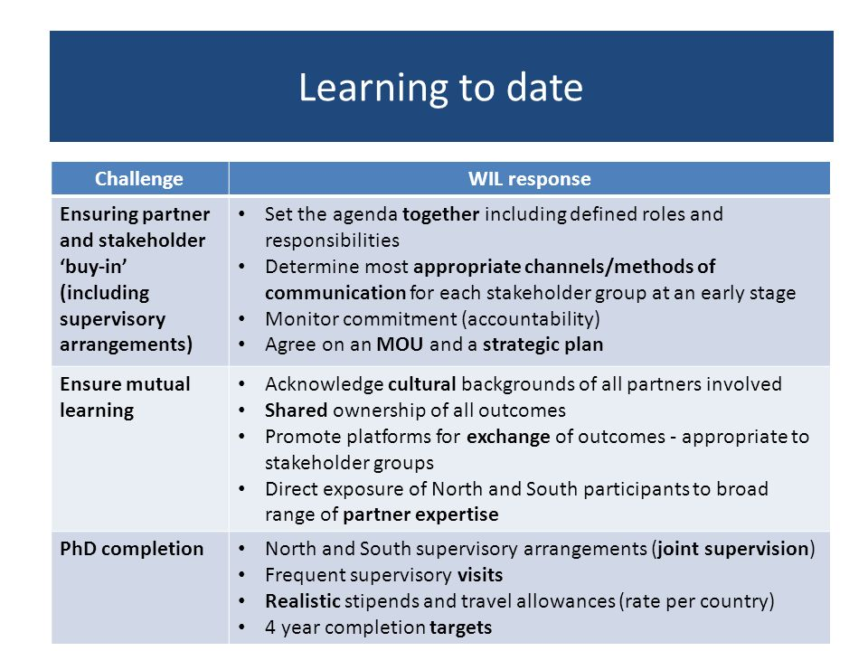 Learning to date ChallengeWIL response Ensuring partner and stakeholderbuy-in (including supervisory arrangements) Set the agenda together including d