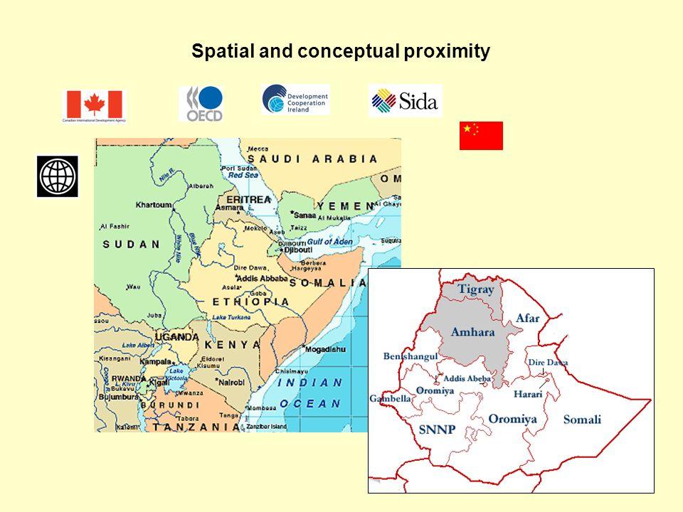 Spatial and conceptual proximity