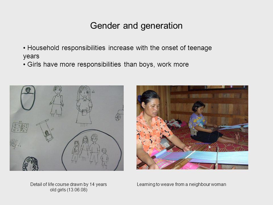 Gender and generation Detail of life course drawn by 14 years old girls (13.06.08) Household responsibilities increase with the onset of teenage years Girls have more responsibilities than boys, work more Learning to weave from a neighbour woman