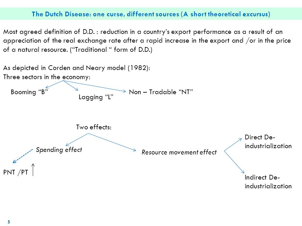 Non-Traditional forms of Dutch Disease Aid Two Sectors : Tradable and Non Tradable Three Effects: 1.Spending effects 2.Resource-Movement effect T NT 3.Expenditure-Substitution effect 4.Destination of aid (import of capital goods, inputs; expenditure in infrastructure …) D T TD D N P N /P T Remittances Motivation: self-interested vs.
