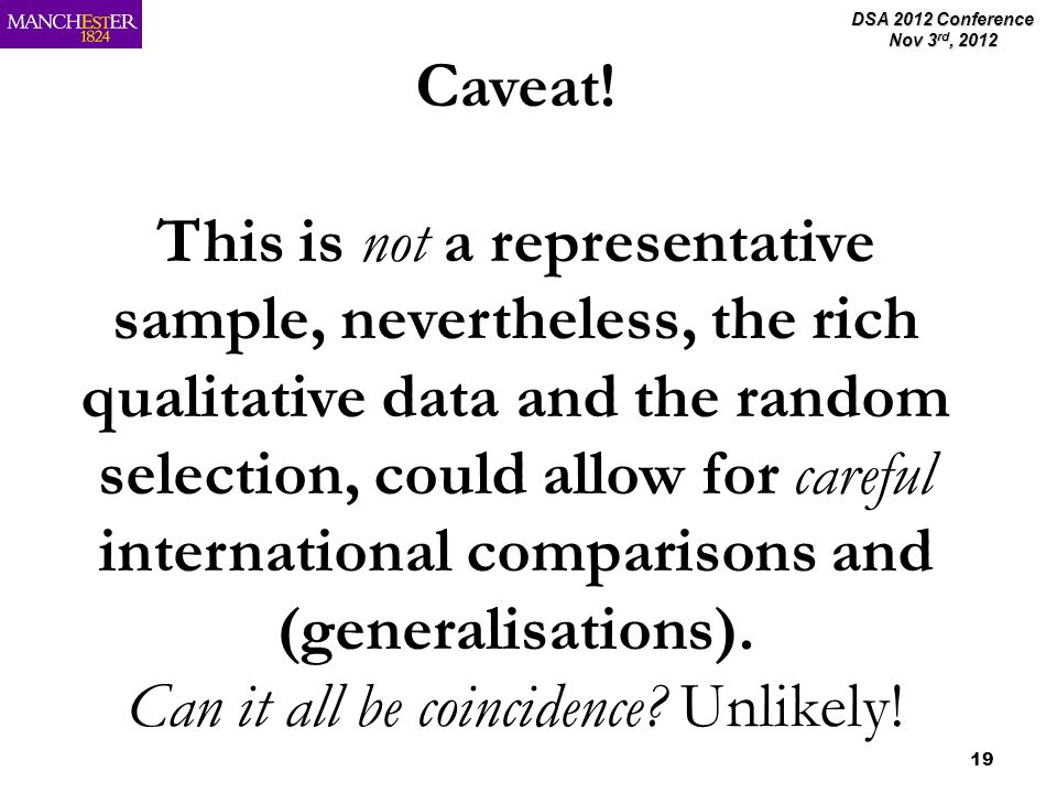 DSA 2012 Conference Nov 3 rd, 2012 19 Caveat! This is not a representative sample, nevertheless, the rich qualitative data and the random selection, c