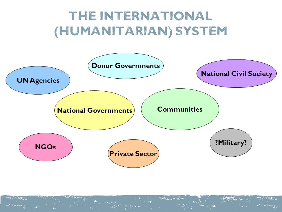 The international (humanitarian) system NGOs UN Agencies Private Sector Military.
