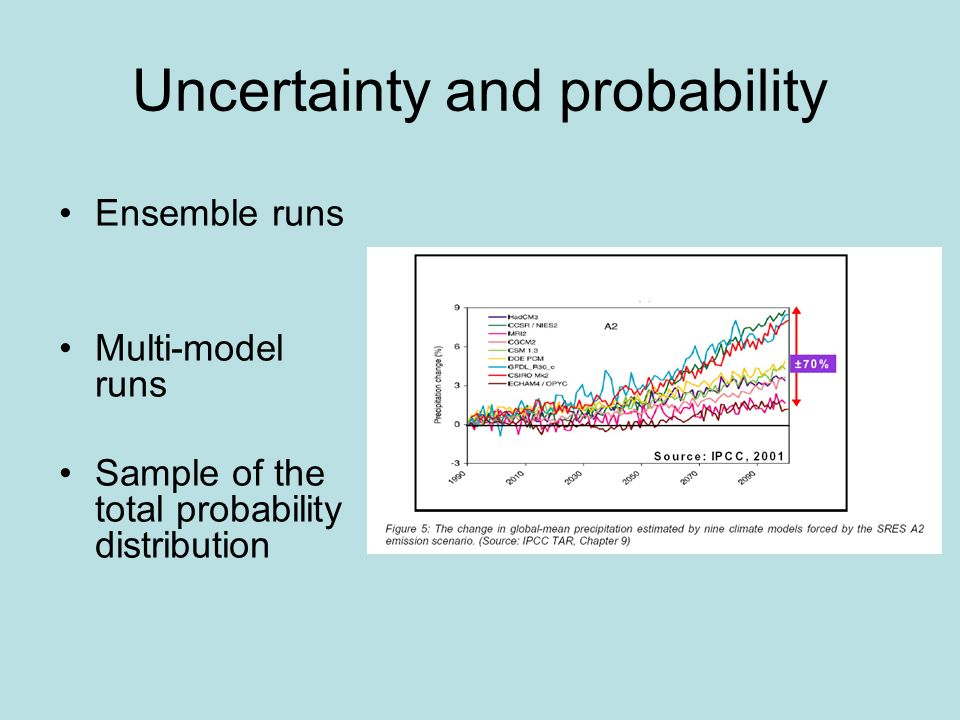 Uncertainty and probability Ensemble runs Multi-model runs Sample of the total probability distribution