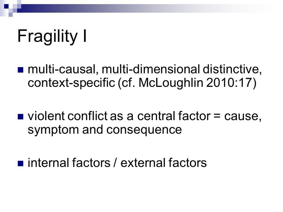 Fragility II Definition.