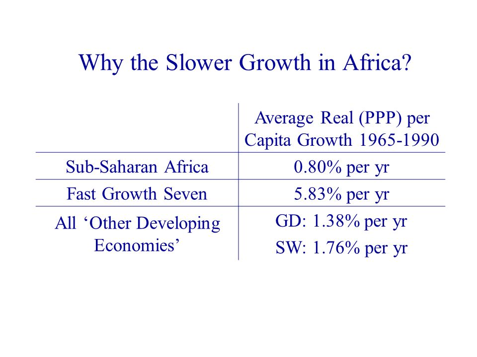 Why the Slower Growth in Africa.
