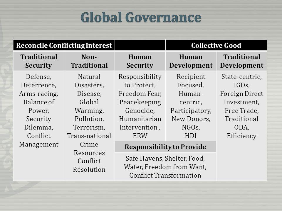 Peacekeeping and humanitarian law.