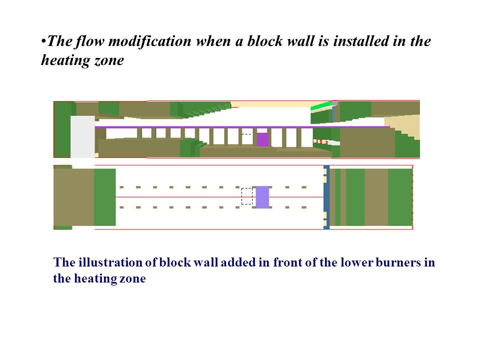 Without block wall With a block wall Gas velocity distribution near the burners in the heating zone