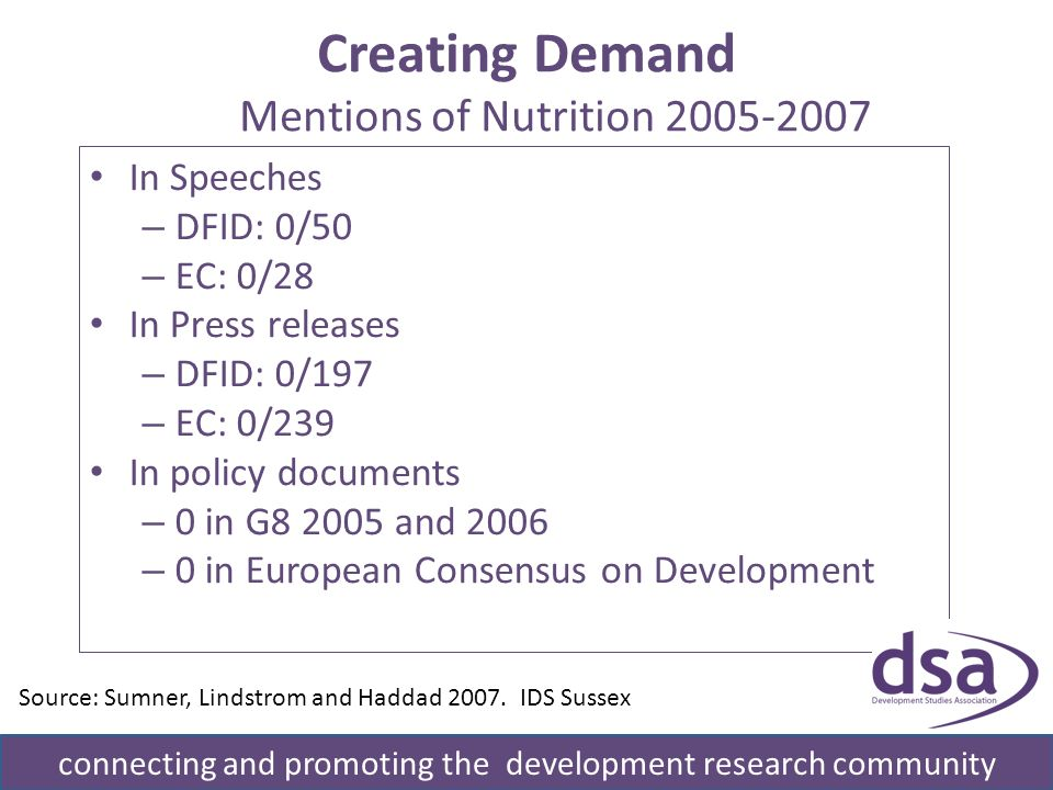 Creating Demand Mentions of Nutrition 2005-2007 In Speeches – DFID: 0/50 – EC: 0/28 In Press releases – DFID: 0/197 – EC: 0/239 In policy documents – 0 in G8 2005 and 2006 – 0 in European Consensus on Development Source: Sumner, Lindstrom and Haddad 2007.
