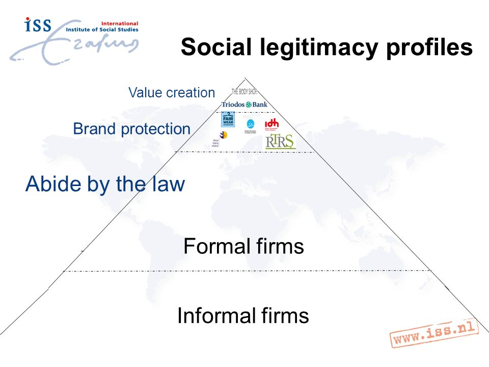 Social legitimacy profiles Value creation Brand protection Abide by the law Formal firms Informal firms