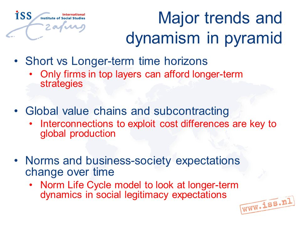 Major trends and dynamism in pyramid Short vs Longer-term time horizons Only firms in top layers can afford longer-term strategies Global value chains and subcontracting Interconnections to exploit cost differences are key to global production Norms and business-society expectations change over time Norm Life Cycle model to look at longer-term dynamics in social legitimacy expectations