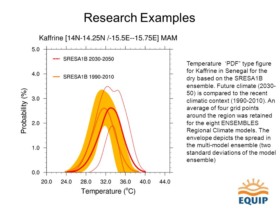 Research Examples Temperature PDF type figure for Kaffrine in Senegal for the dry based on the SRESA1B ensemble.