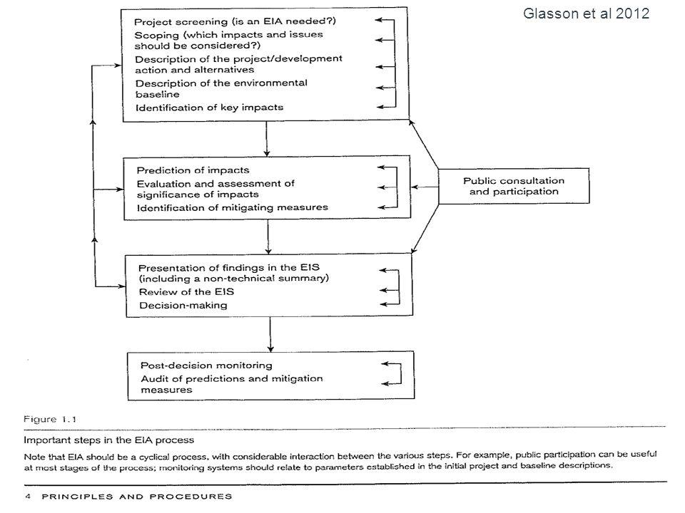 Glasson et al 2012
