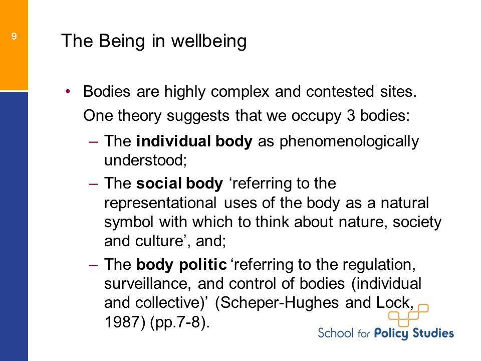 The Being in wellbeing Bodies are highly complex and contested sites.