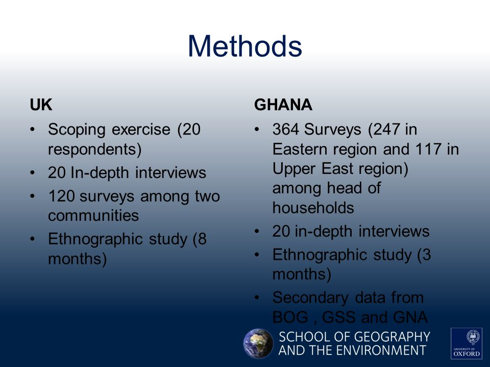 Methods UK Scoping exercise (20 respondents) 20 In-depth interviews 120 surveys among two communities Ethnographic study (8 months) GHANA 364 Surveys (247 in Eastern region and 117 in Upper East region) among head of households 20 in-depth interviews Ethnographic study (3 months) Secondary data from BOG, GSS and GNA