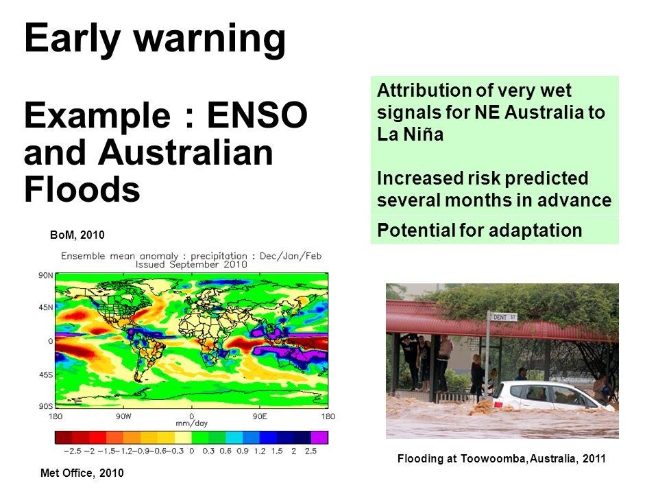 © Crown copyright Met Office Early warning Example : ENSO and Australian Floods Attribution of very wet signals for NE Australia to La Niña Increased