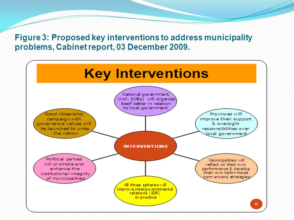 Figure 3: Proposed key interventions to address municipality problems, Cabinet report, 03 December 2009.
