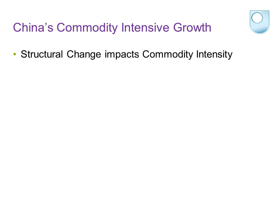Chinas Commodity Intensive Growth Structural Change impacts Commodity Intensity