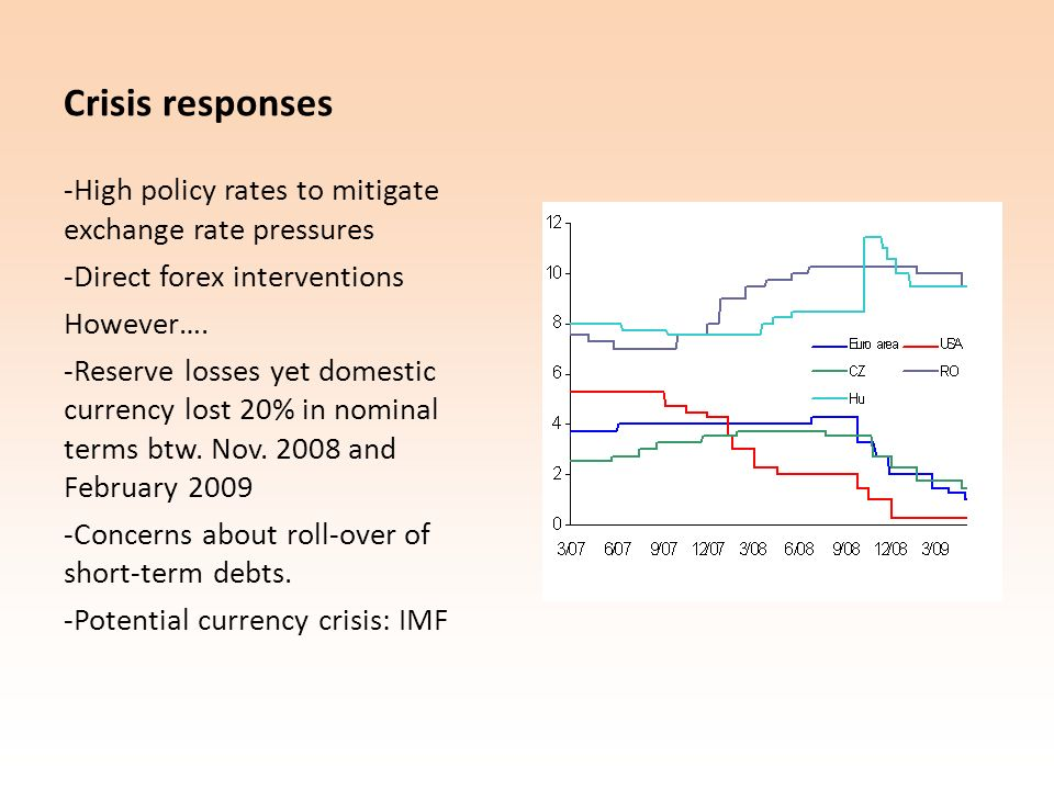 Crisis responses -High policy rates to mitigate exchange rate pressures -Direct forex interventions However…. -Reserve losses yet domestic currency lo