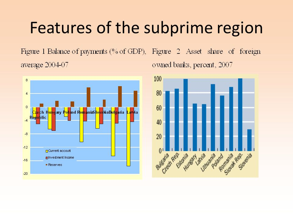 Features of the subprime region