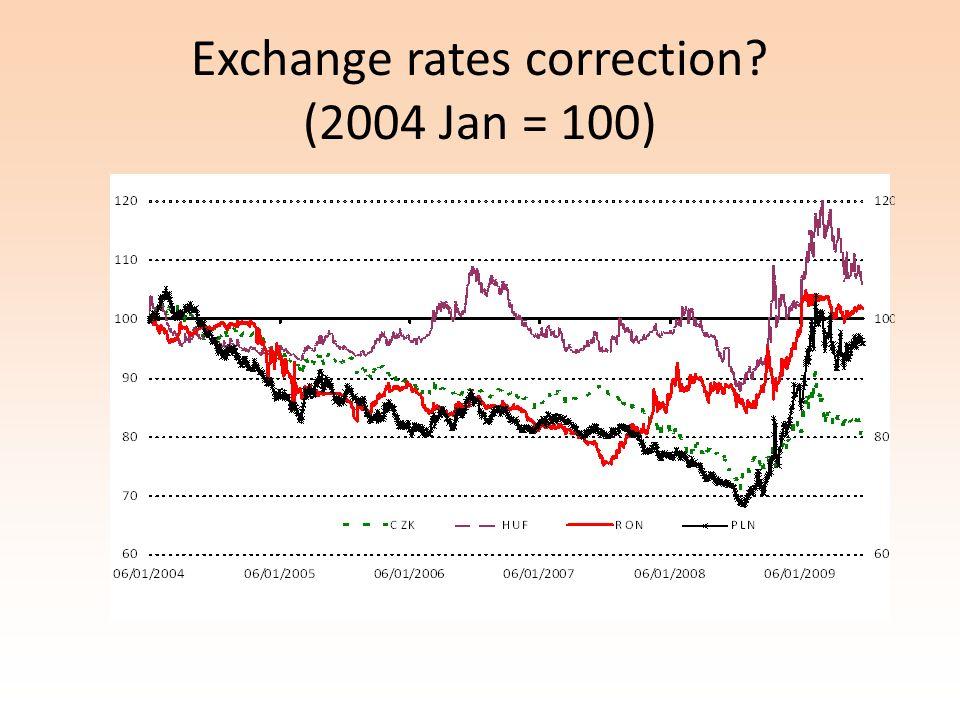 Exchange rates correction? (2004 Jan = 100)
