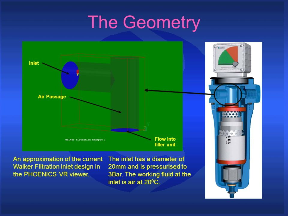 The Geometry An approximation of the current Walker Filtration inlet design in the PHOENICS VR viewer. Inlet Flow into filter unit Air Passage The inl