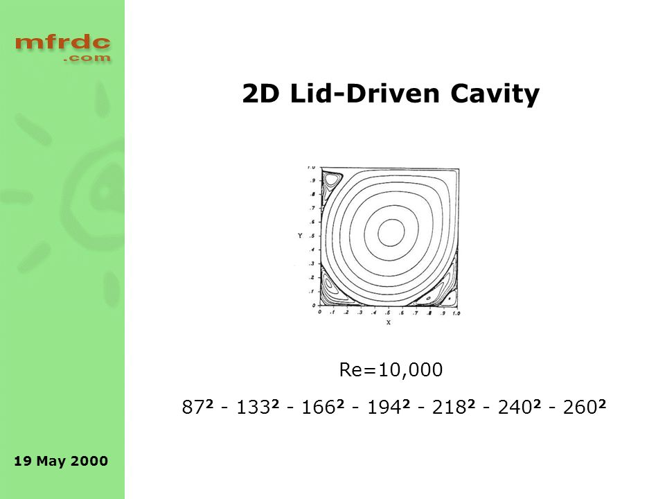 19 May 2000 2D Lid-Driven Cavity Re=10,000 87 2 - 133 2 - 166 2 - 194 2 - 218 2 - 240 2 - 260 2