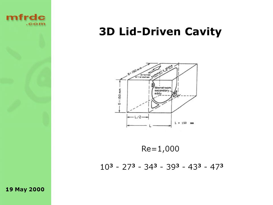 19 May 2000 3D Lid-Driven Cavity Re=1,000 10 3 - 27 3 - 34 3 - 39 3 - 43 3 - 47 3