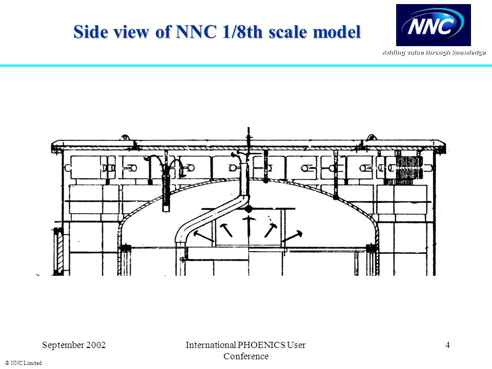 Adding value through knowledge © NNC Limited September 2002International PHOENICS User Conference 4 Side view of NNC 1/8th scale model