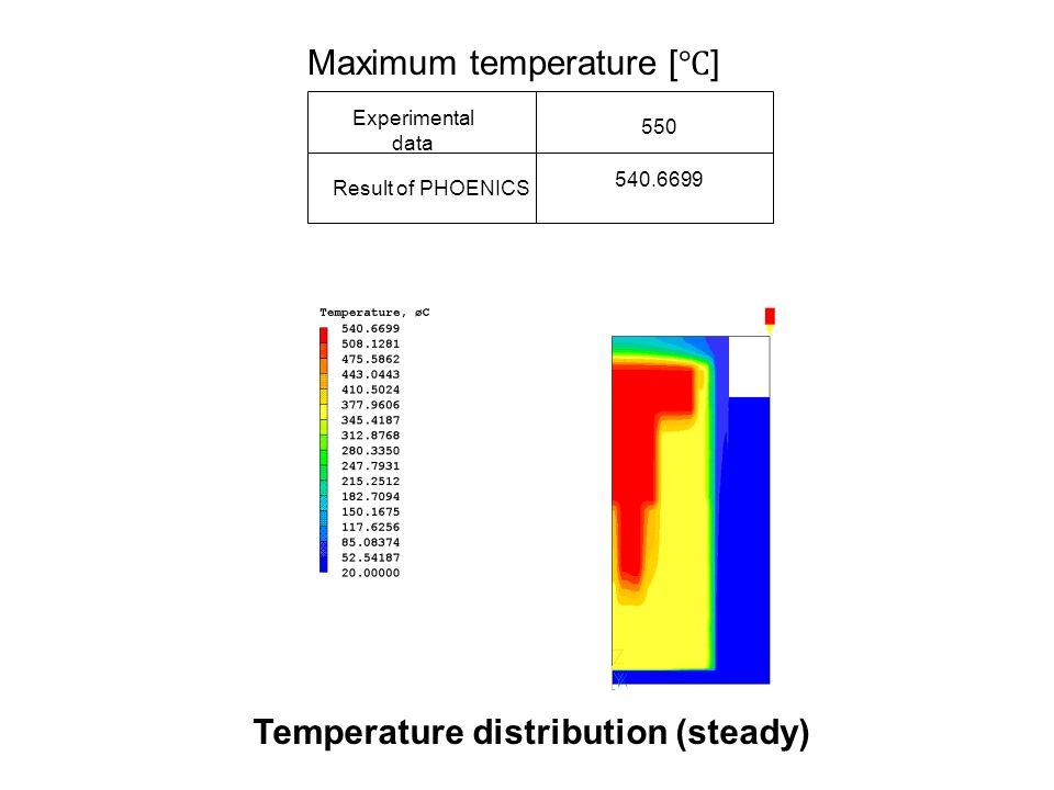 Temperature distribution (steady) Maximum temperature [ ] Experimental data Result of PHOENICS 550 540.6699