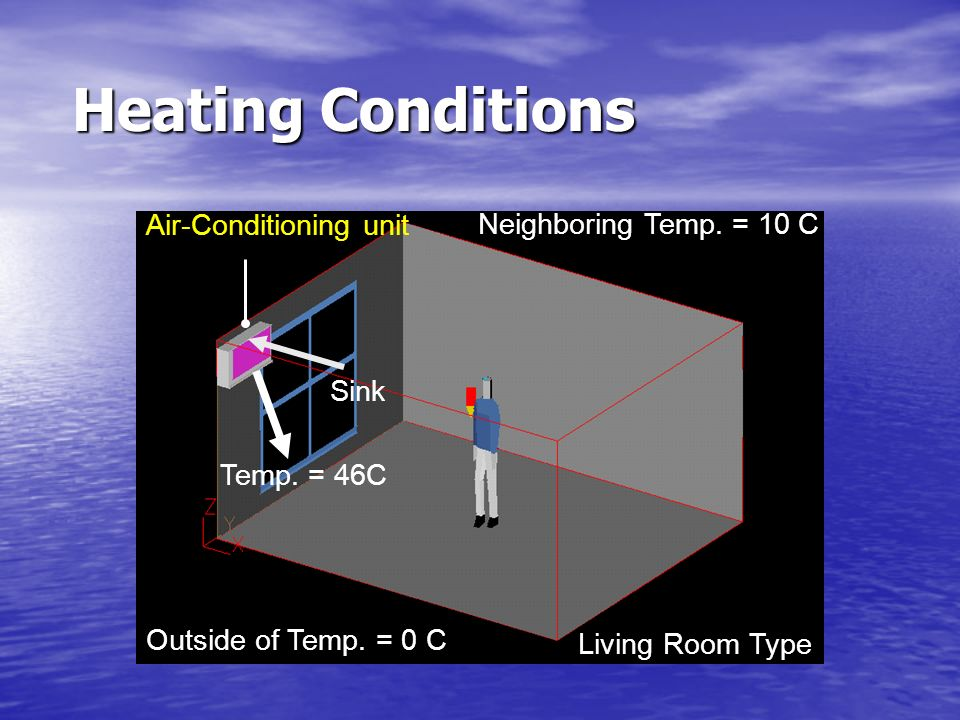 Heating Conditions Heating Conditions Living Room Type Temp. = 46C Sink Air-Conditioning unit Outside of Temp. = 0 C Neighboring Temp. = 10 C