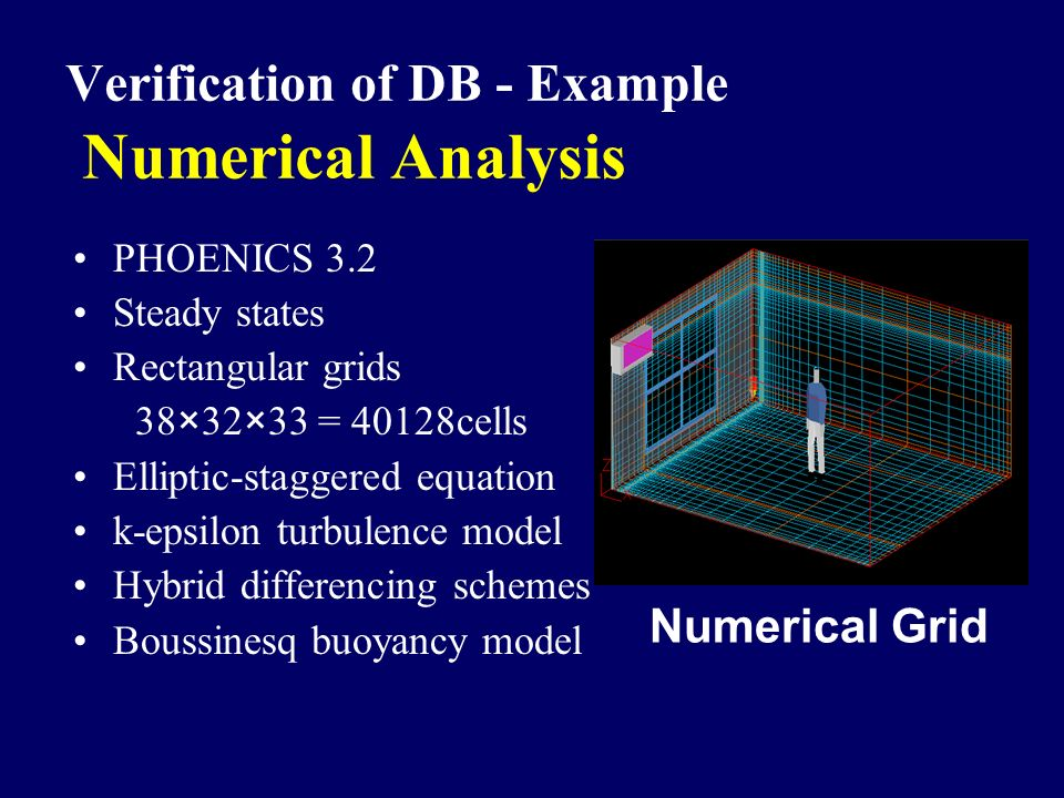 PHOENICS 3.2 Steady states Rectangular grids 38×32×33 = 40128cells Elliptic-staggered equation k-epsilon turbulence model Hybrid differencing schemes