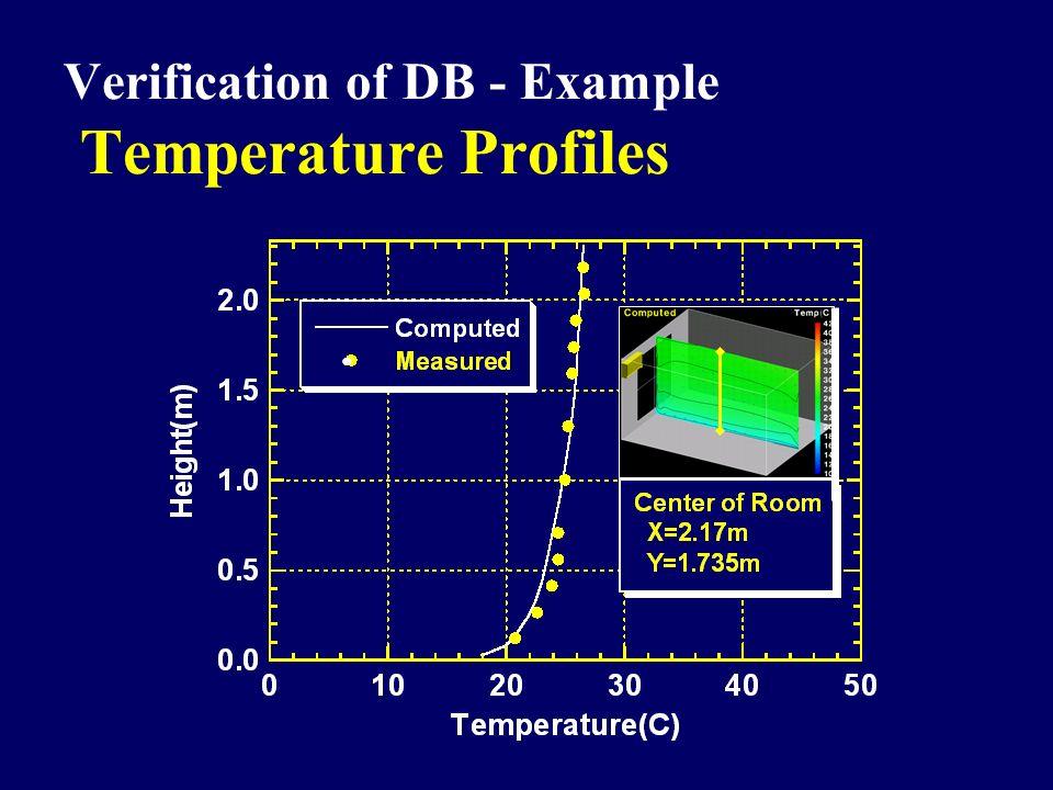 Verification of DB - Example Temperature Profiles