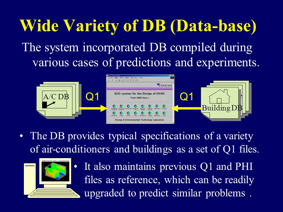 Wide Variety of DB (Data-base) The system incorporated DB compiled during various cases of predictions and experiments. The DB provides typical specif