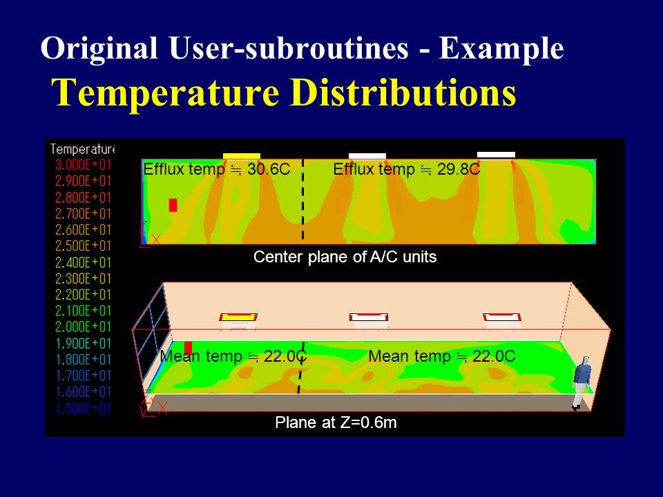 Original User-subroutines - Example Temperature Distributions Plane at Z=0.6m Mean temp 22.0C Center plane of A/C units Efflux temp 30.6C Efflux temp