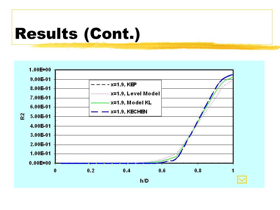 Results (Cont.) y