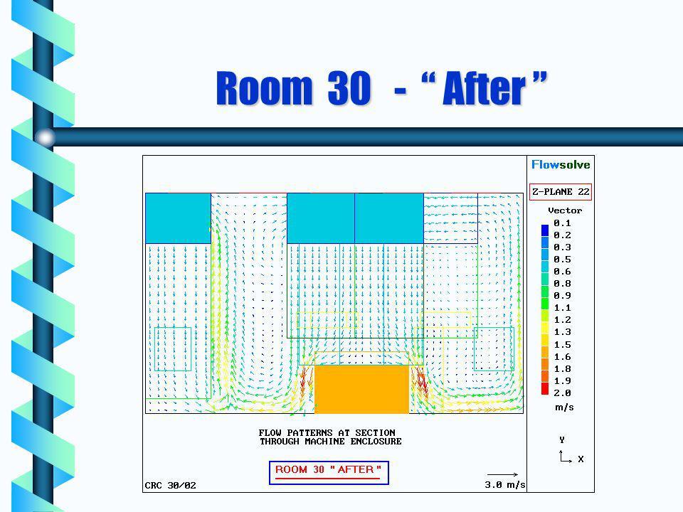 Room 30 - After Room 30 - After