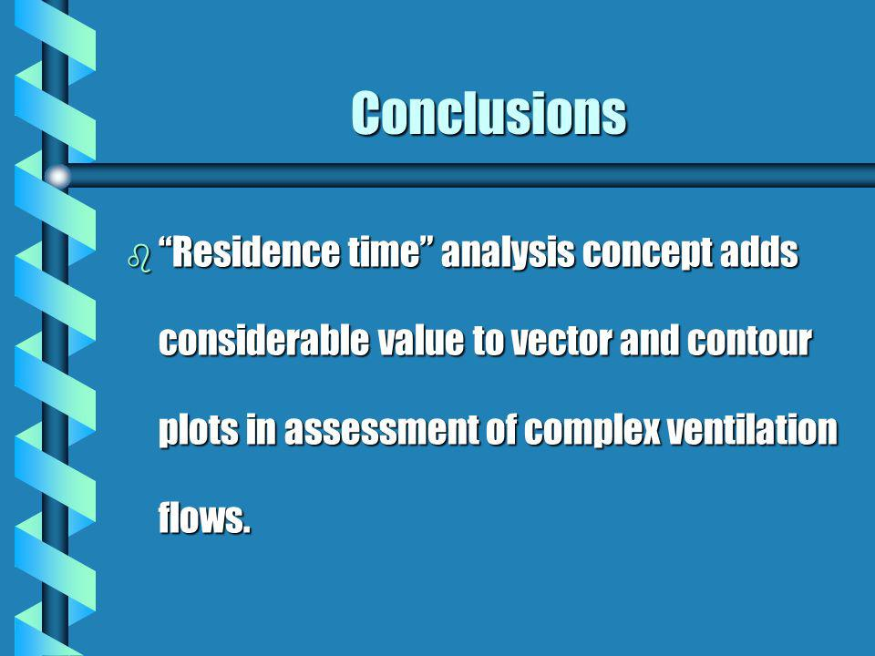 Conclusions b Residence time analysis concept adds considerable value to vector and contour plots in assessment of complex ventilation flows.