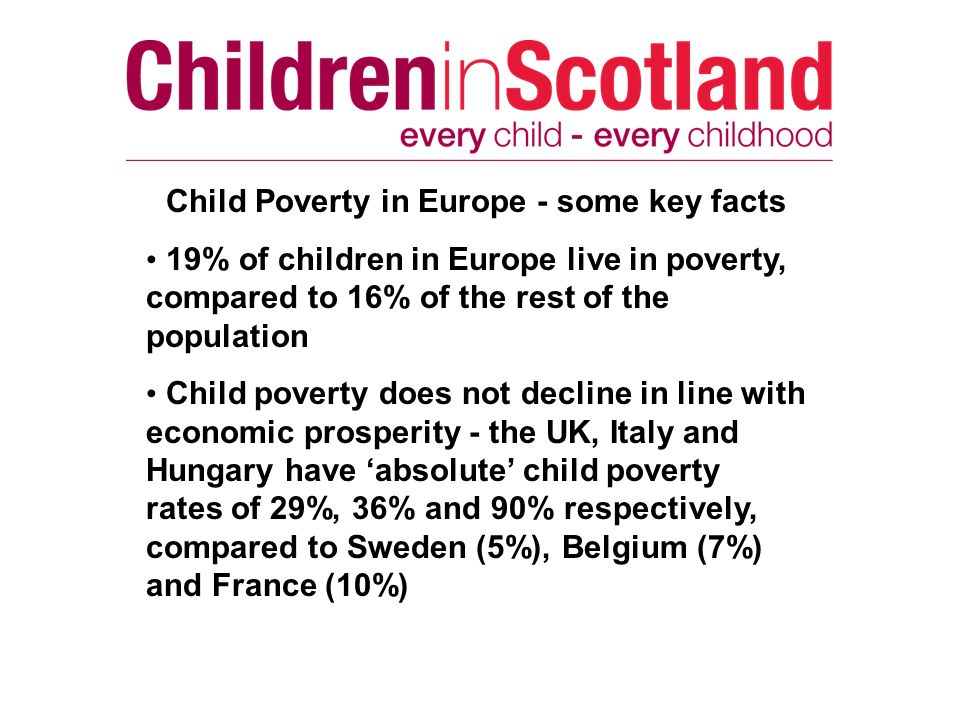 Child Poverty in Europe - some key facts 19% of children in Europe live in poverty, compared to 16% of the rest of the population Child poverty does not decline in line with economic prosperity - the UK, Italy and Hungary have absolute child poverty rates of 29%, 36% and 90% respectively, compared to Sweden (5%), Belgium (7%) and France (10%)