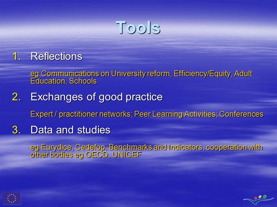 Tools 1.Reflections eg Communications on University reform, Efficiency/Equity, Adult Education, Schools 2.Exchanges of good practice Expert / practiti