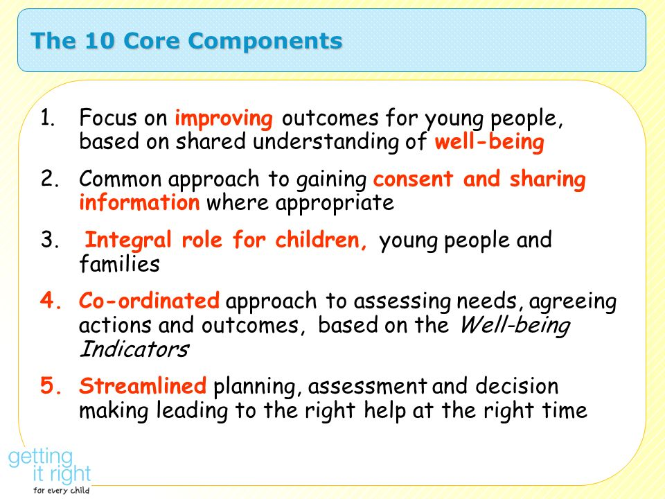 The 10 Core Components 1.Focus on improving outcomes for young people, based on shared understanding of well-being 2.Common approach to gaining consen